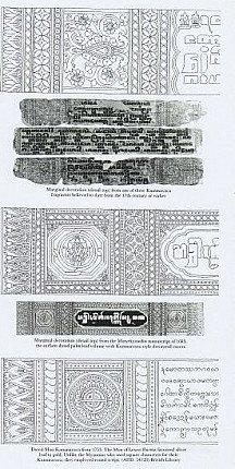 Kammavaca Manuscript